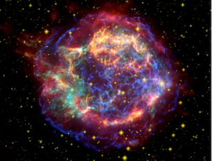 Supernova remnant Cassiopeia A, as observed 325 years after a massive star exploded.   (X-ray: blue), (Visible: green), (Infrared: red) – NASA
